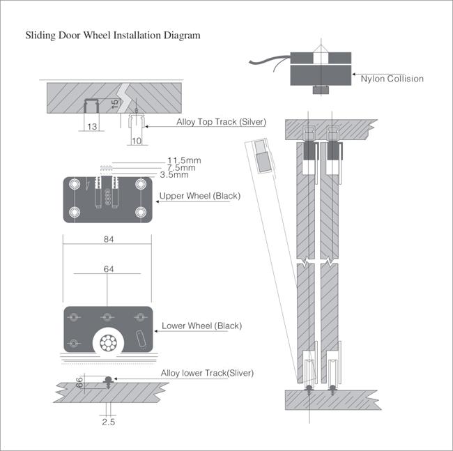 About Wardrobe Sliding Door Roller Installation Instruction