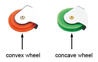 concave-convex-wheel